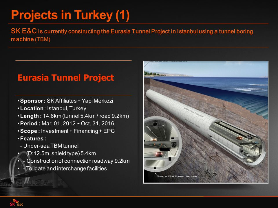 Projects in Turkey (1) Eurasia Tunnel Project
