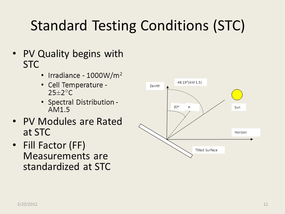 Standard Testing Conditions (STC)