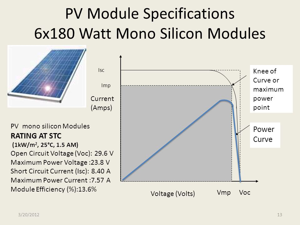 PV Module Specifications 6x180 Watt Mono Silicon Modules