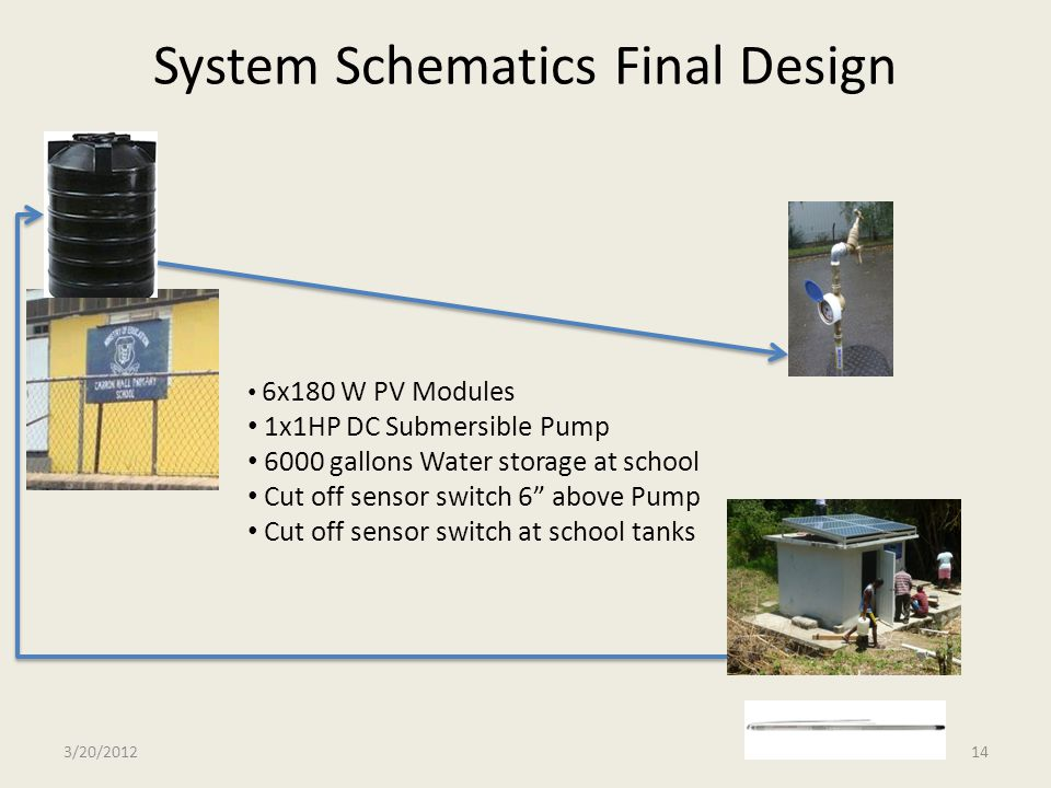 System Schematics Final Design