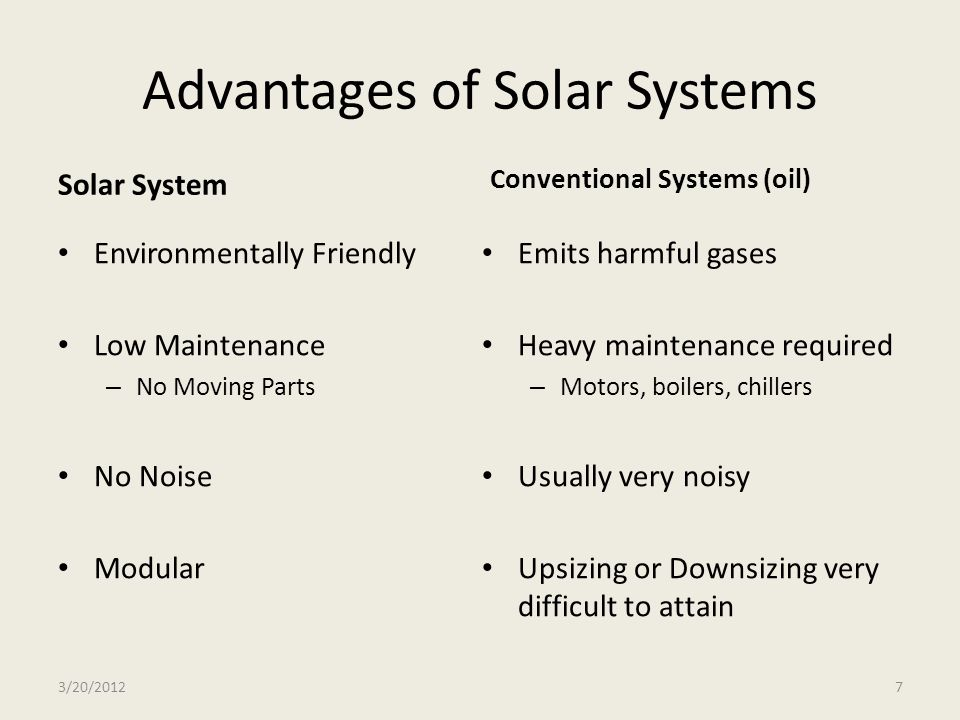 Advantages of Solar Systems