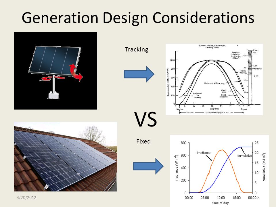 Generation Design Considerations