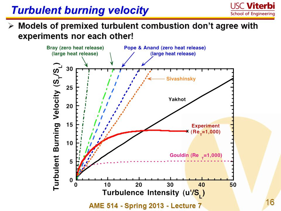 Turbulent burning velocity