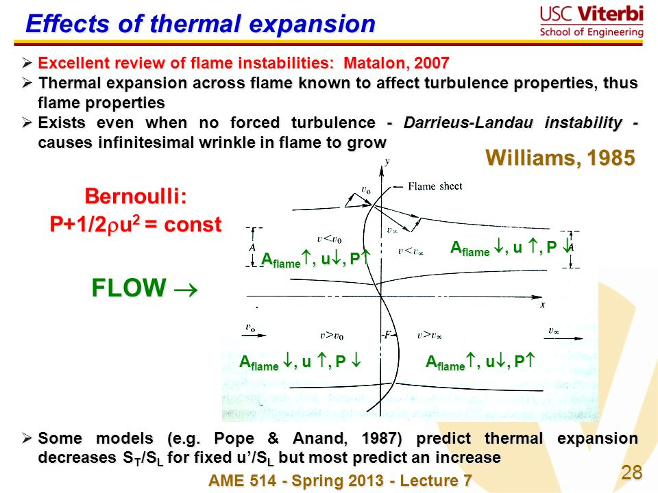 Effects of thermal expansion
