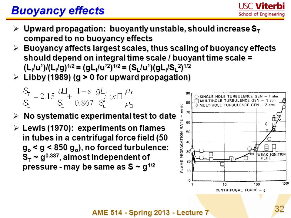 Buoyancy effects Upward propagation: buoyantly unstable, should increase ST compared to no buoyancy effects.