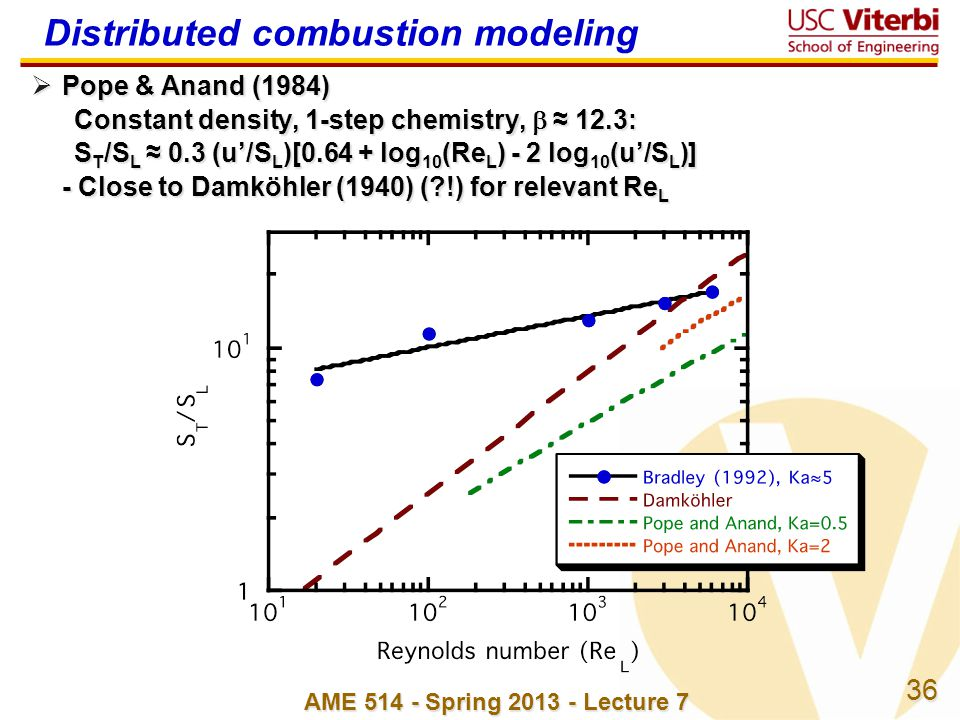 Distributed combustion modeling