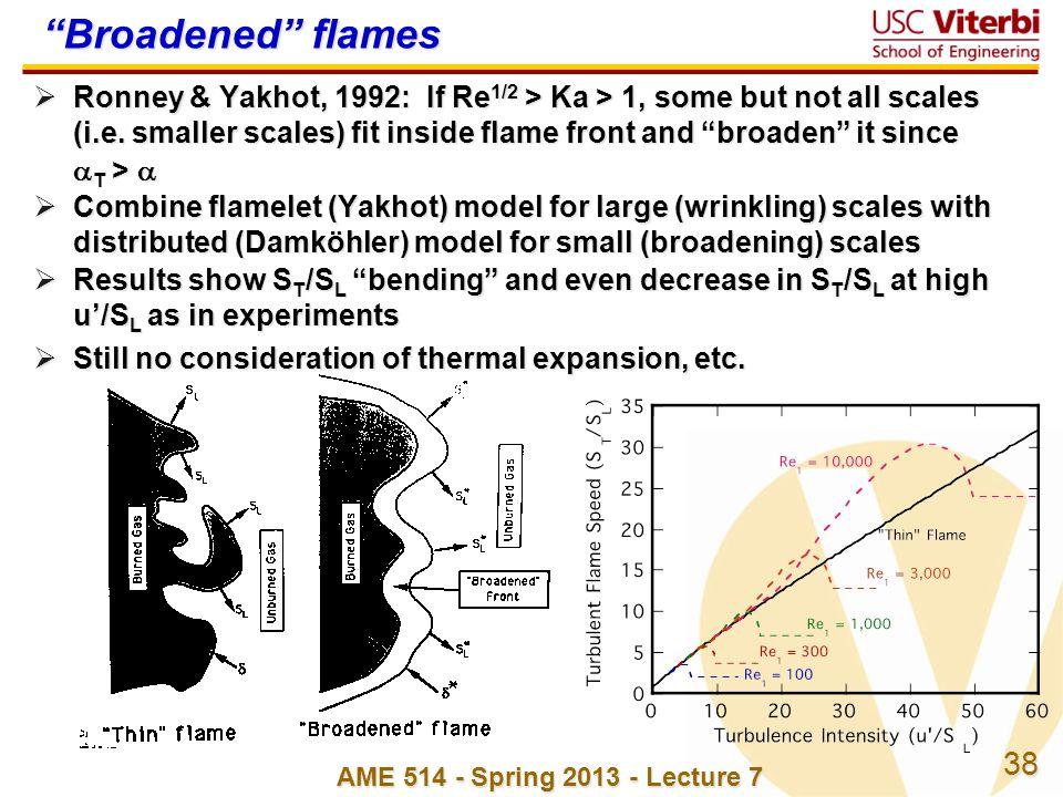Broadened flames