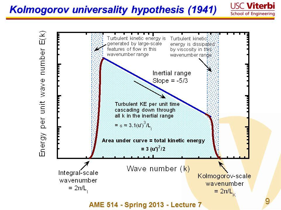 Kolmogorov universality hypothesis (1941)