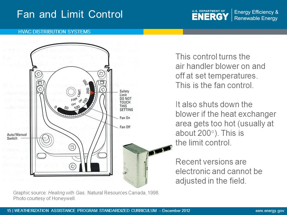 Fan and Limit Control This control turns the air handler blower on and