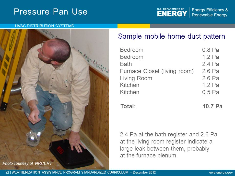 Pressure Pan Use Sample mobile home duct pattern Bedroom 0.8 Pa