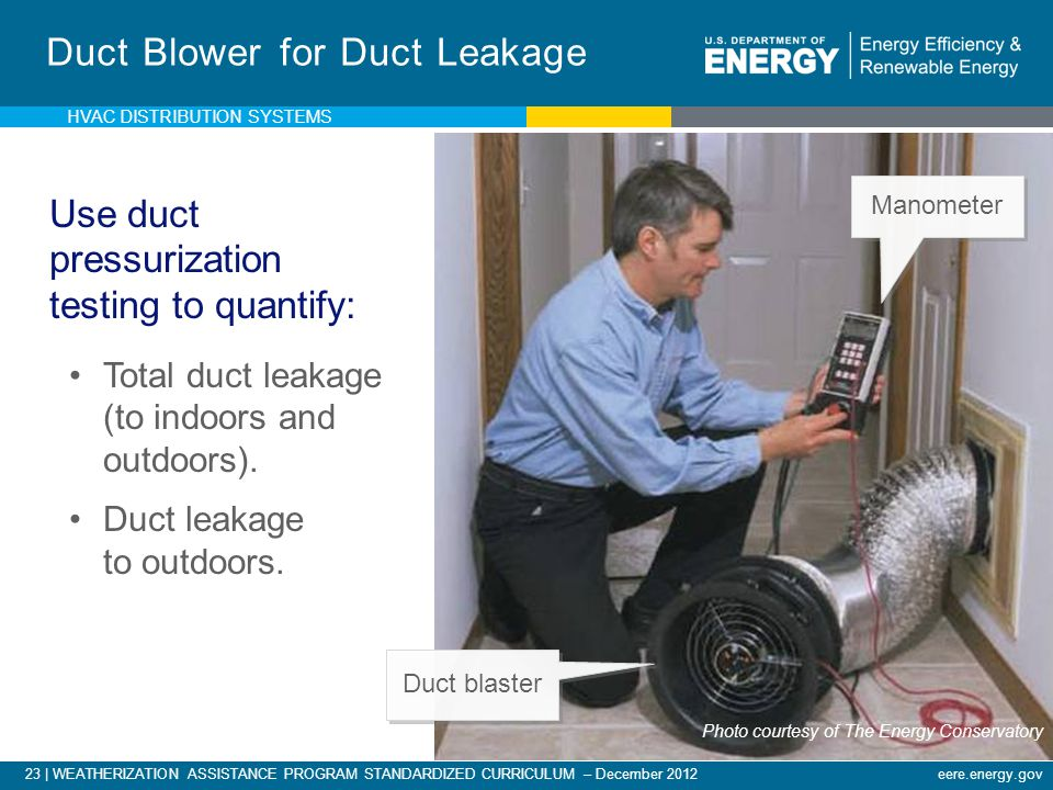 Duct Blower for Duct Leakage