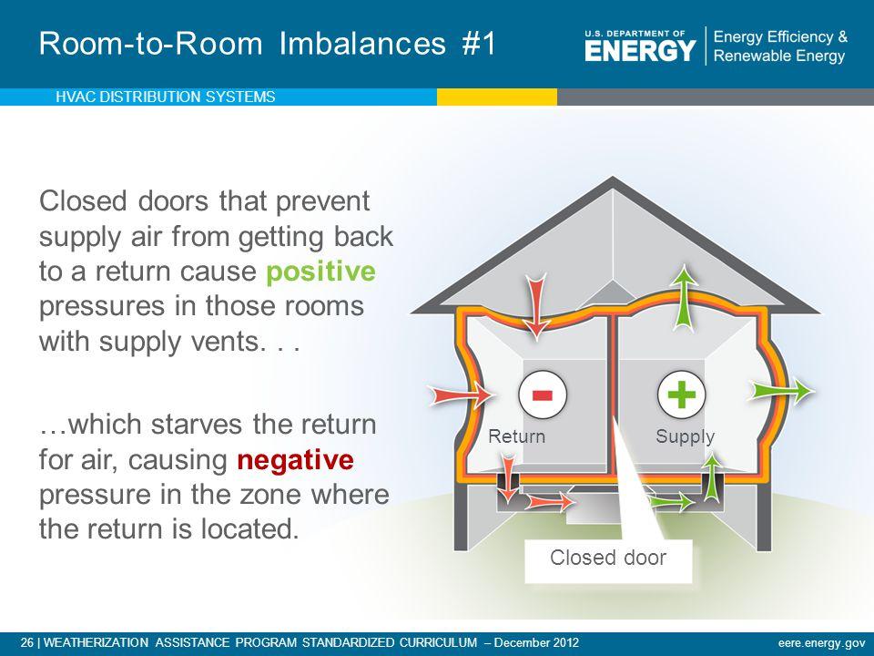 Room-to-Room Imbalances #1