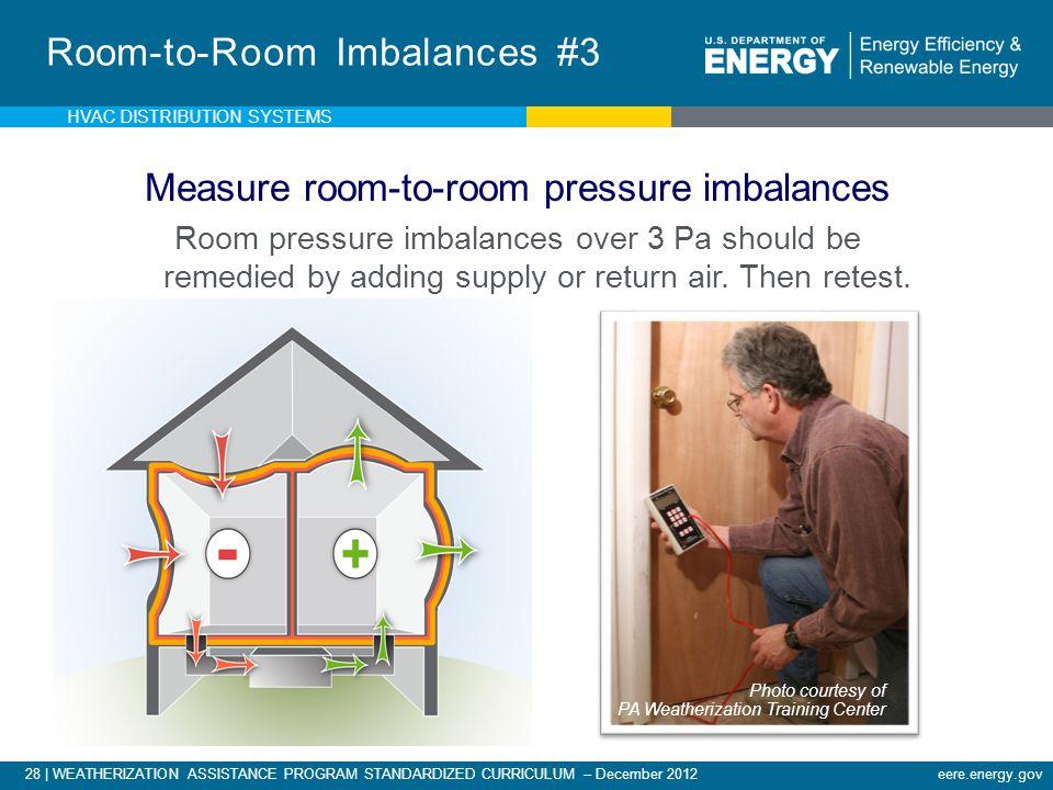 Room-to-Room Imbalances #3