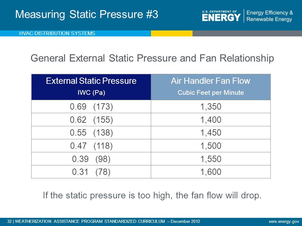 Measuring Static Pressure #3