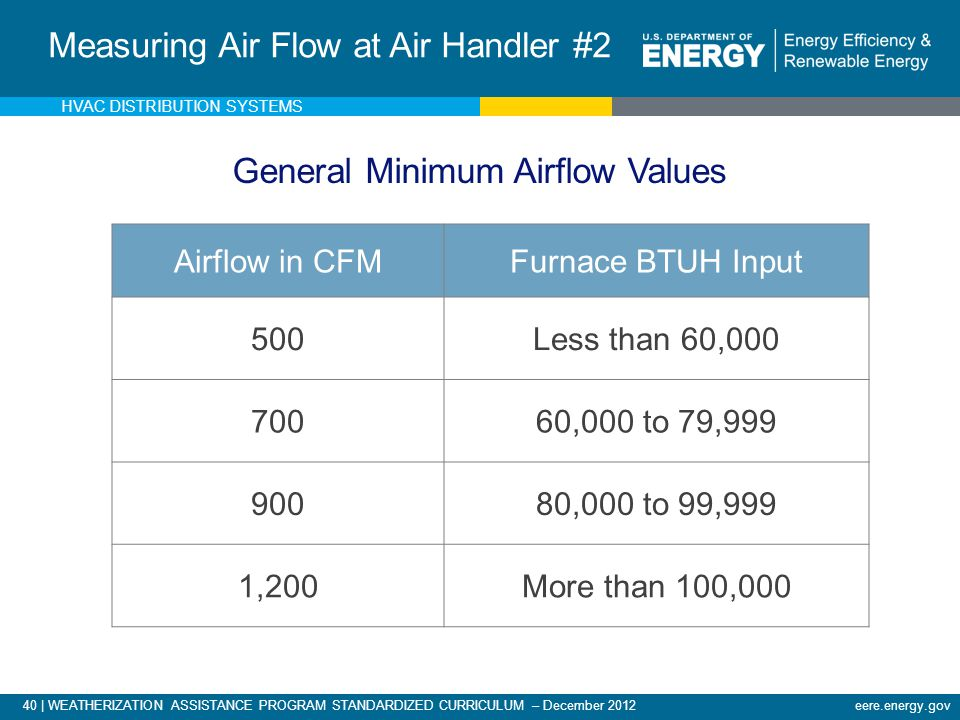 Measuring Air Flow at Air Handler #2