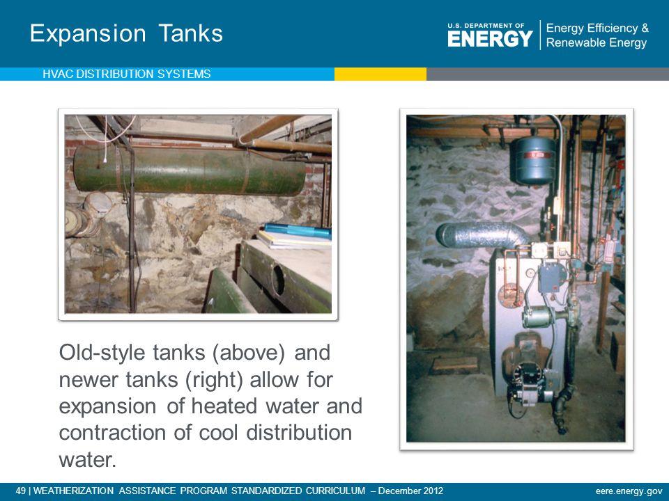 Expansion Tanks HVAC DISTRIBUTION SYSTEMS.