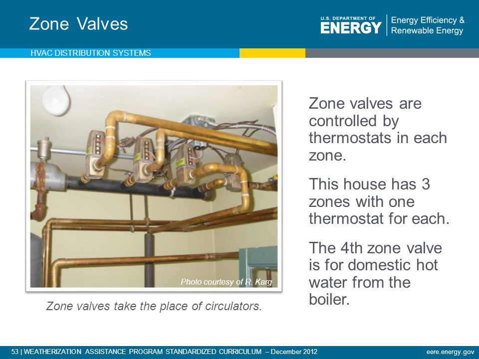 Zone Valves Zone valves are controlled by thermostats in each zone.