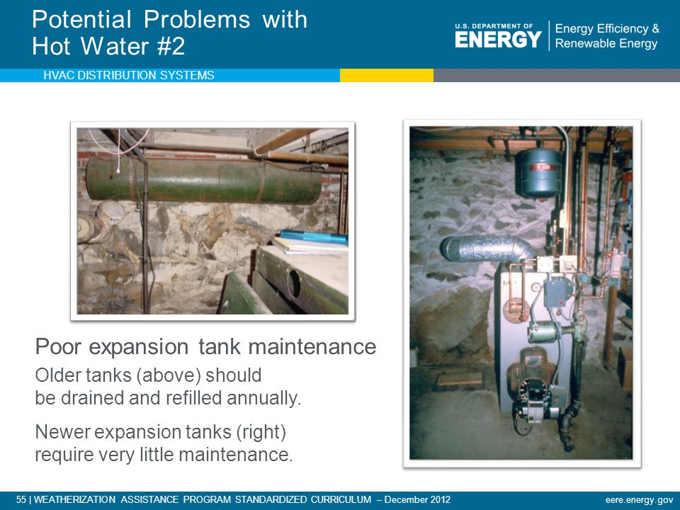 Potential Problems with Hot Water #2