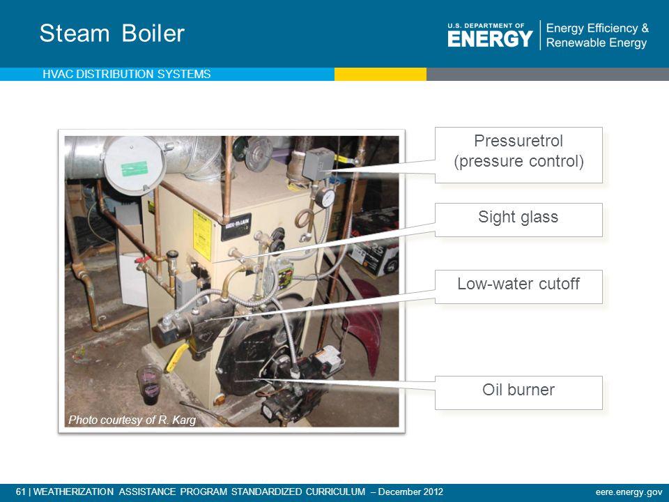 Steam Boiler Pressuretrol (pressure control) Sight glass