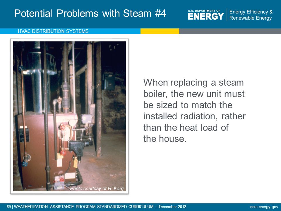 Potential Problems with Steam #4