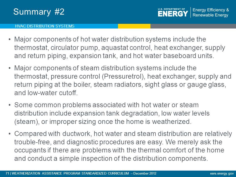 Summary #2 HVAC DISTRIBUTION SYSTEMS.