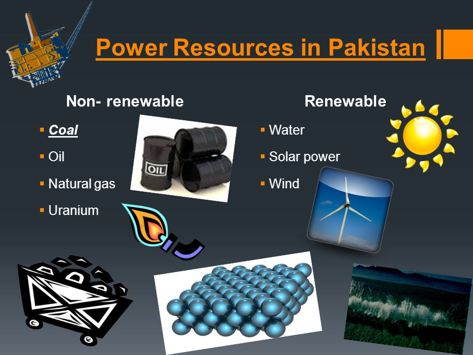 Power Resources in Pakistan