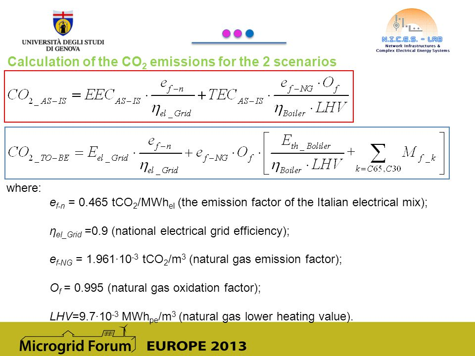 Calculation of the CO2 emissions for the 2 scenarios