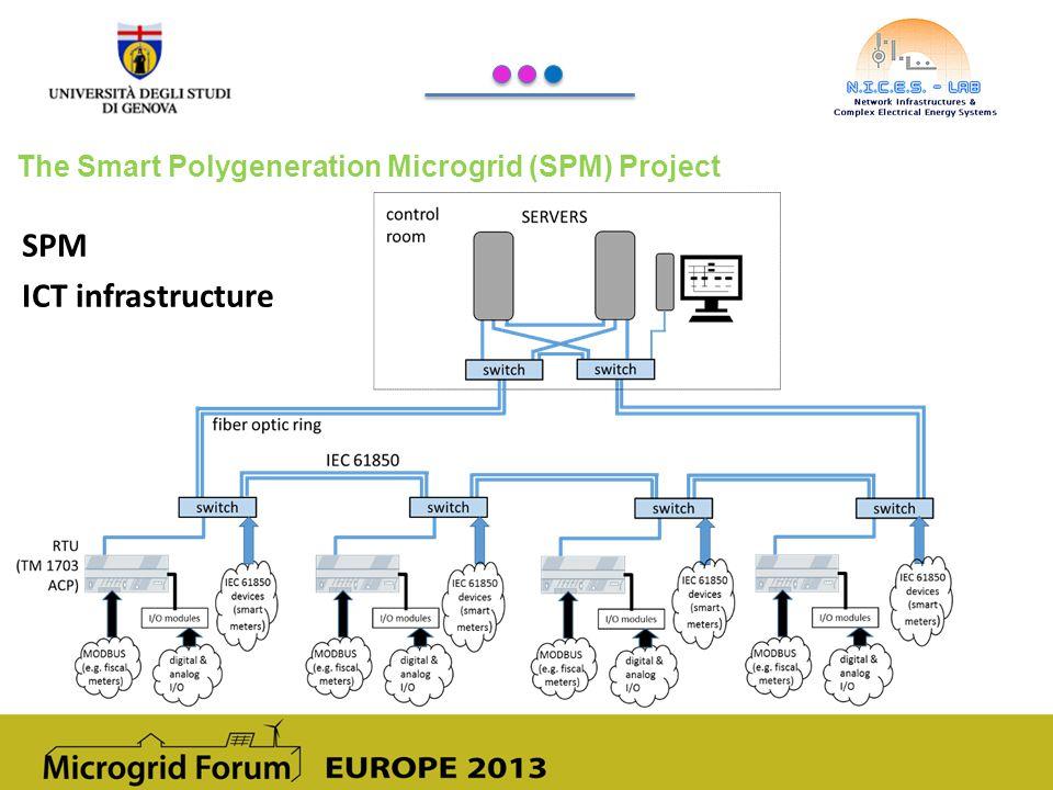 SPM ICT infrastructure