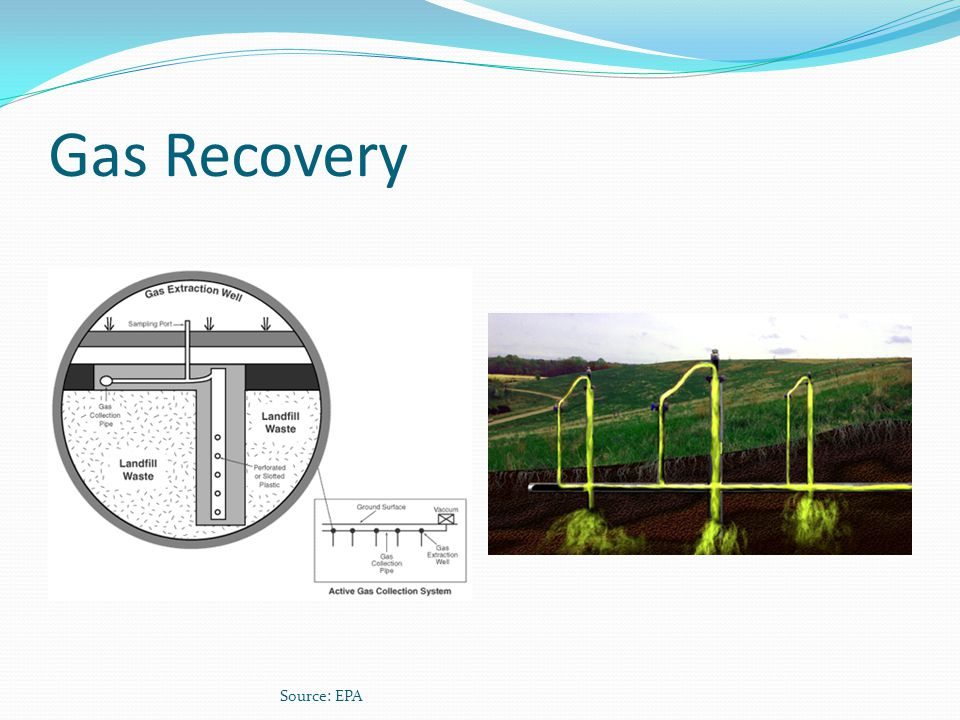 Gas Recovery Source: EPA