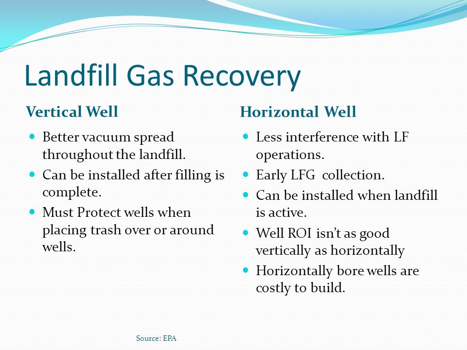 Landfill Gas Recovery Vertical Well Horizontal Well
