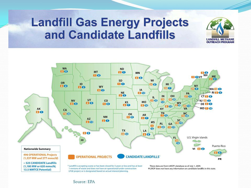 Source: http://www.epa.gov/lmop/proj/index.htm