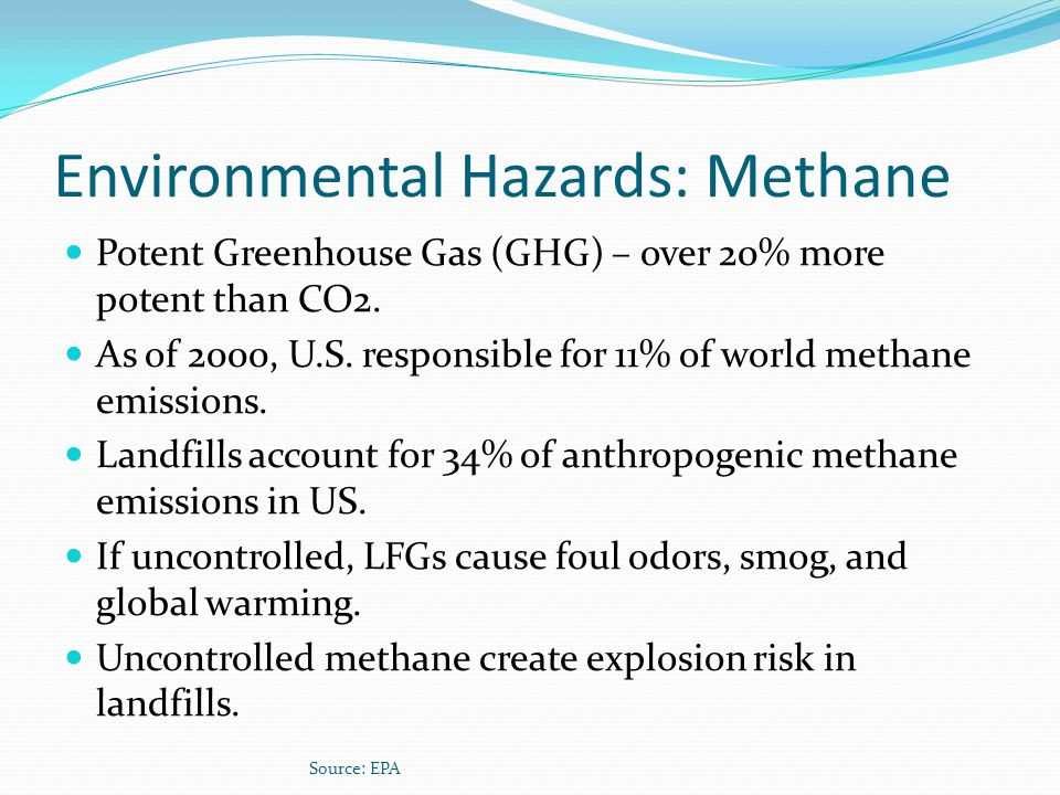 Environmental Hazards: Methane
