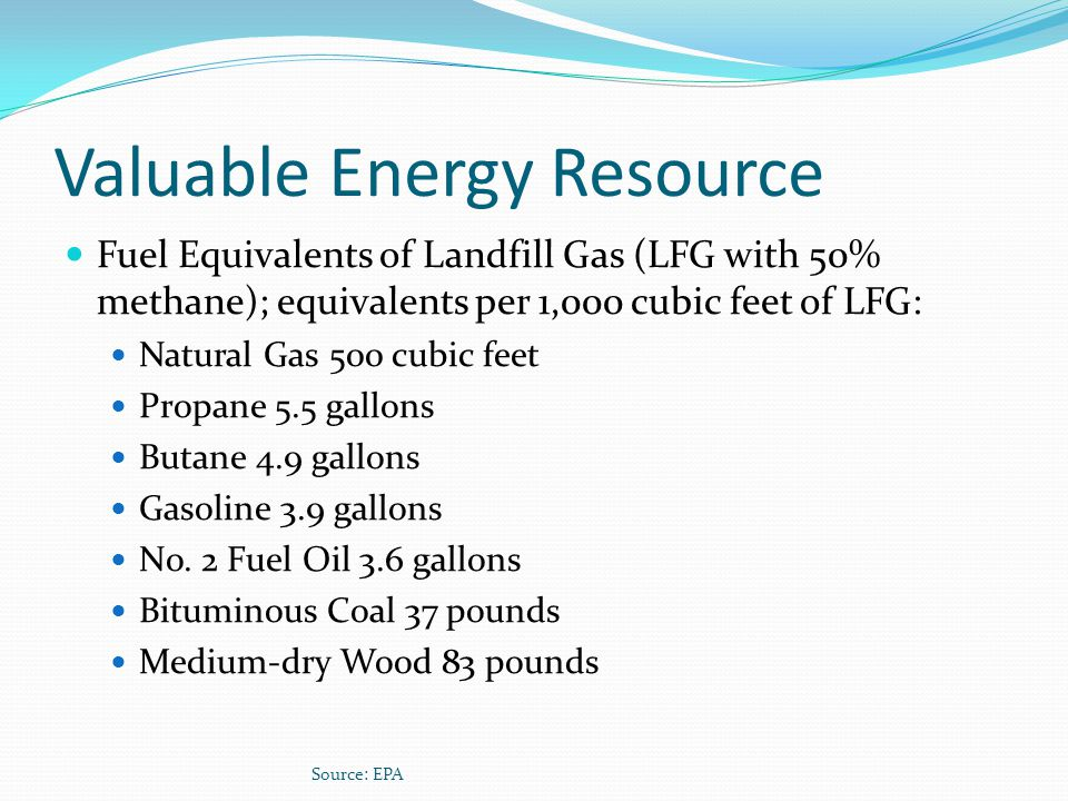 Valuable Energy Resource