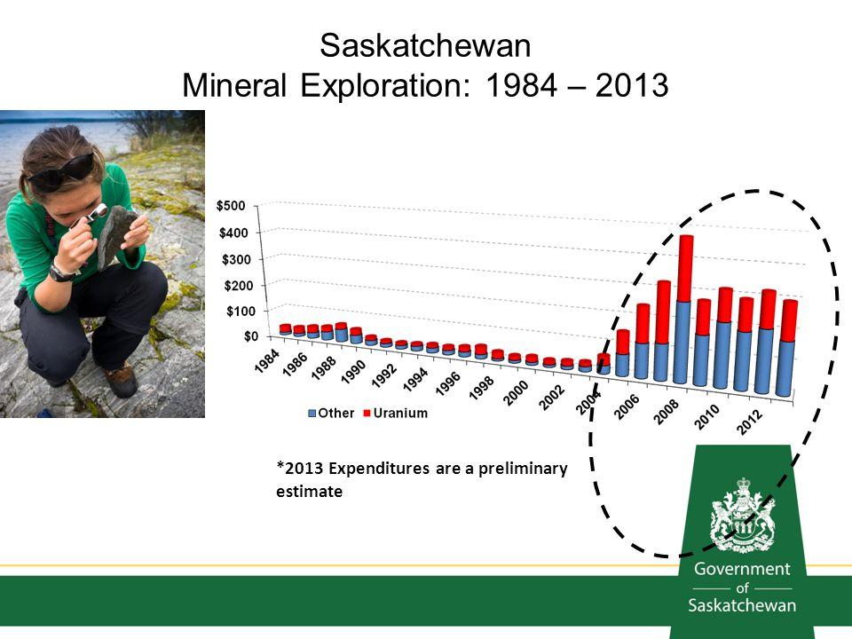 Mineral Exploration: 1984 – 2013