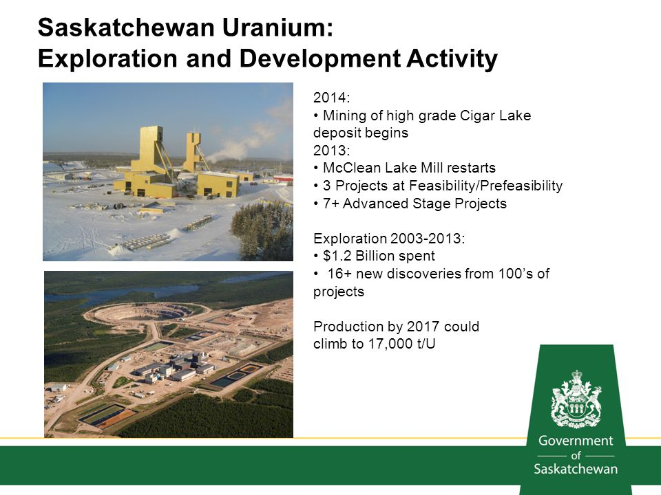 Saskatchewan Uranium: Exploration and Development Activity