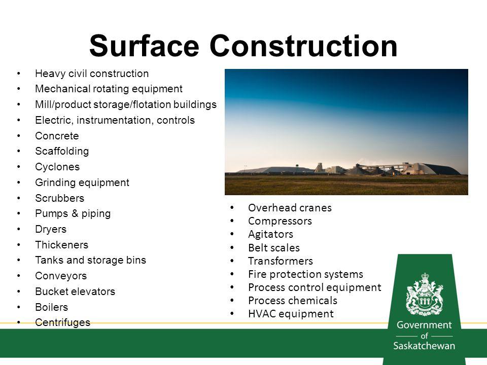 Surface Construction Overhead cranes Compressors Agitators Belt scales