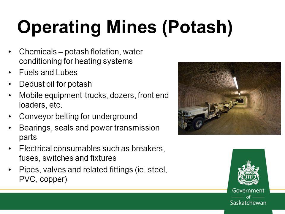 Operating Mines (Potash)