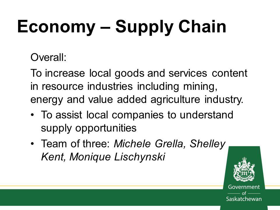 Economy – Supply Chain Overall: