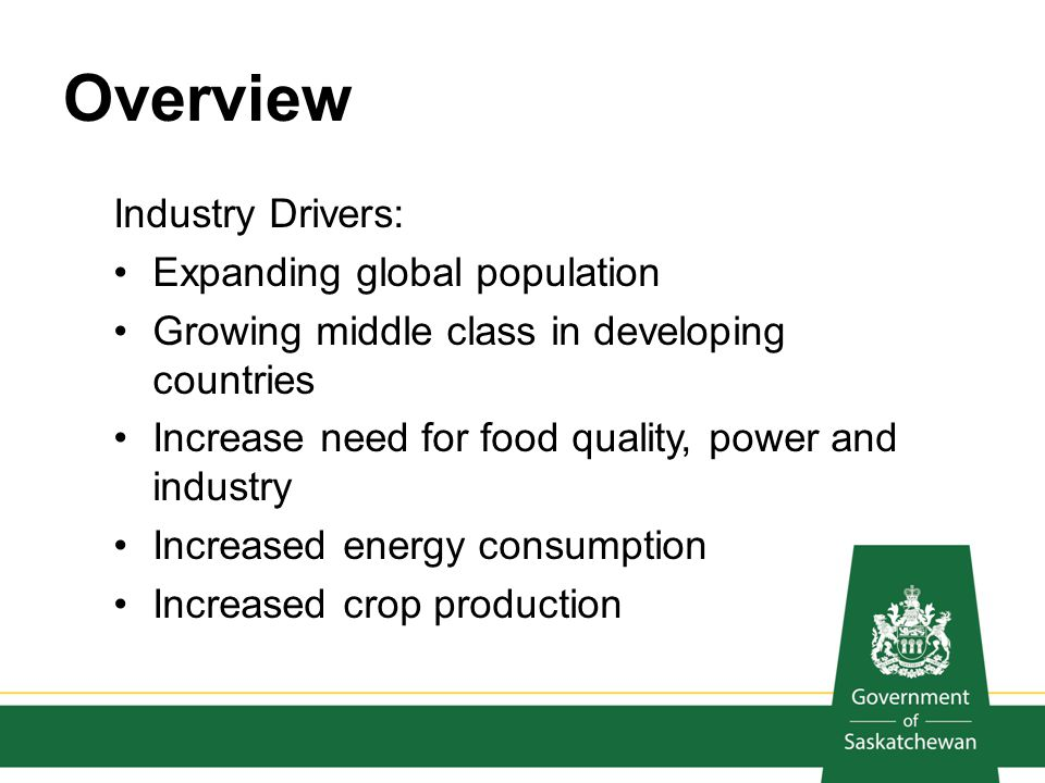 Overview Industry Drivers: Expanding global population
