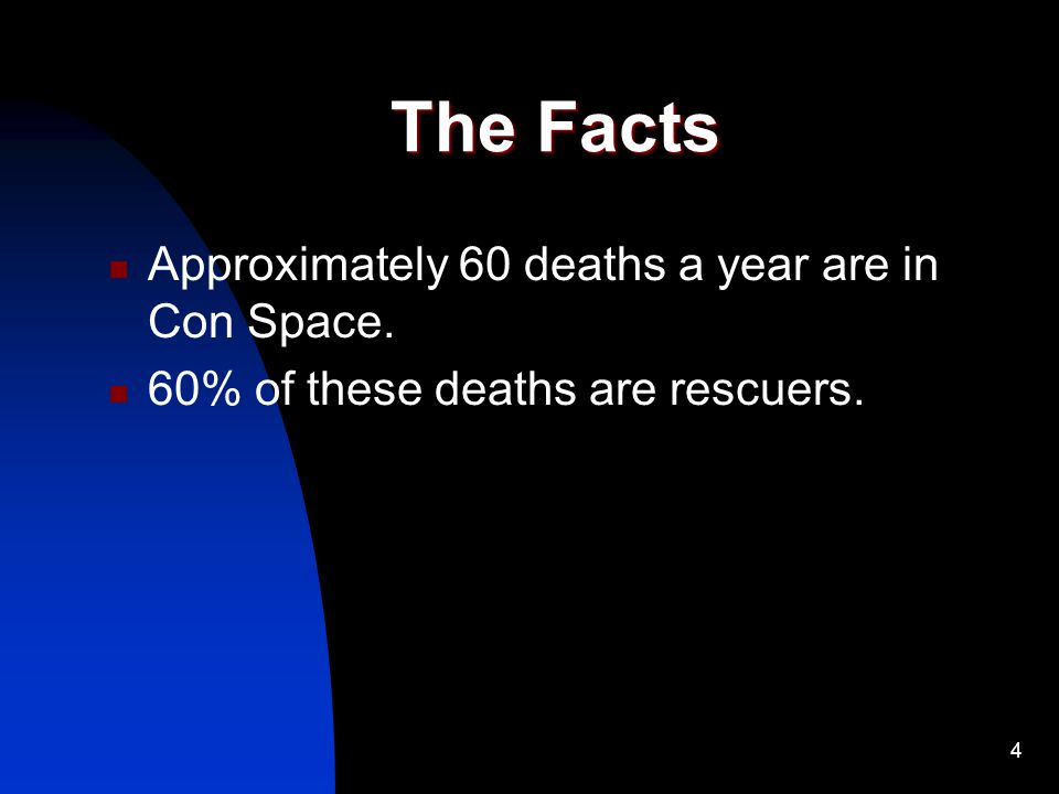 The Facts Approximately 60 deaths a year are in Con Space.