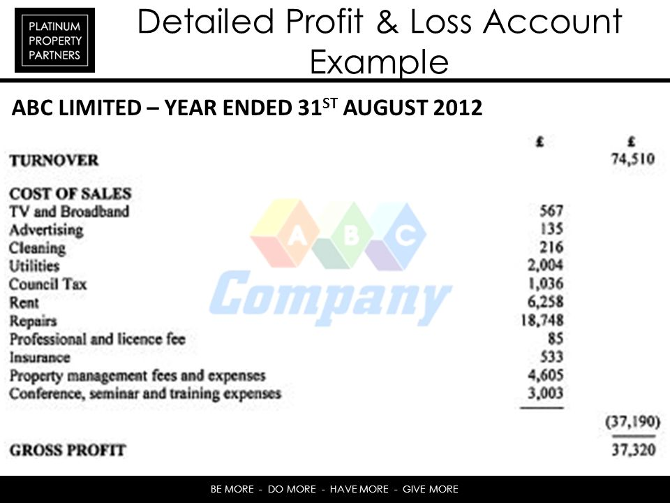 Detailed Profit & Loss Account Example