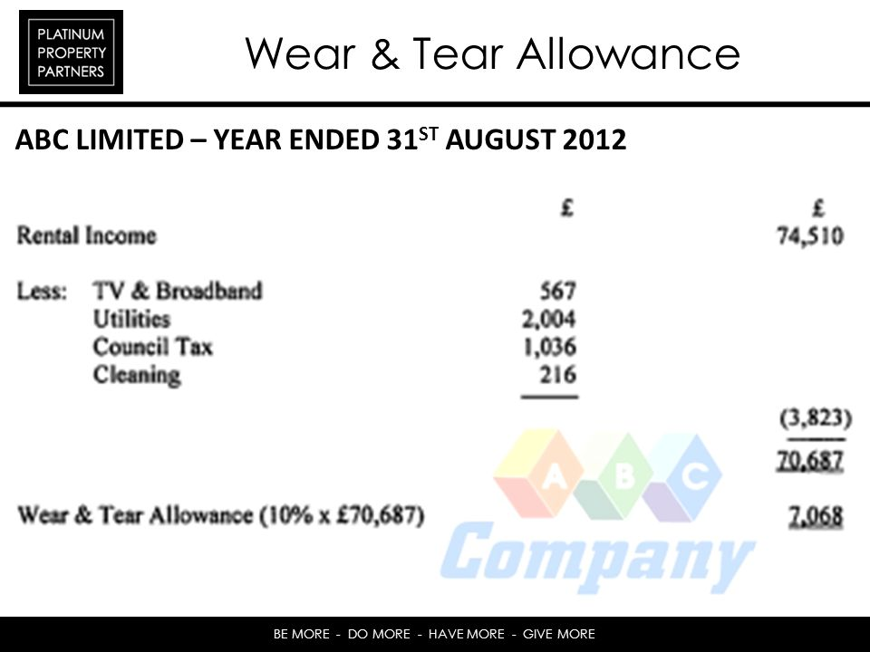 Wear & Tear Allowance ABC LIMITED – YEAR ENDED 31ST AUGUST 2012