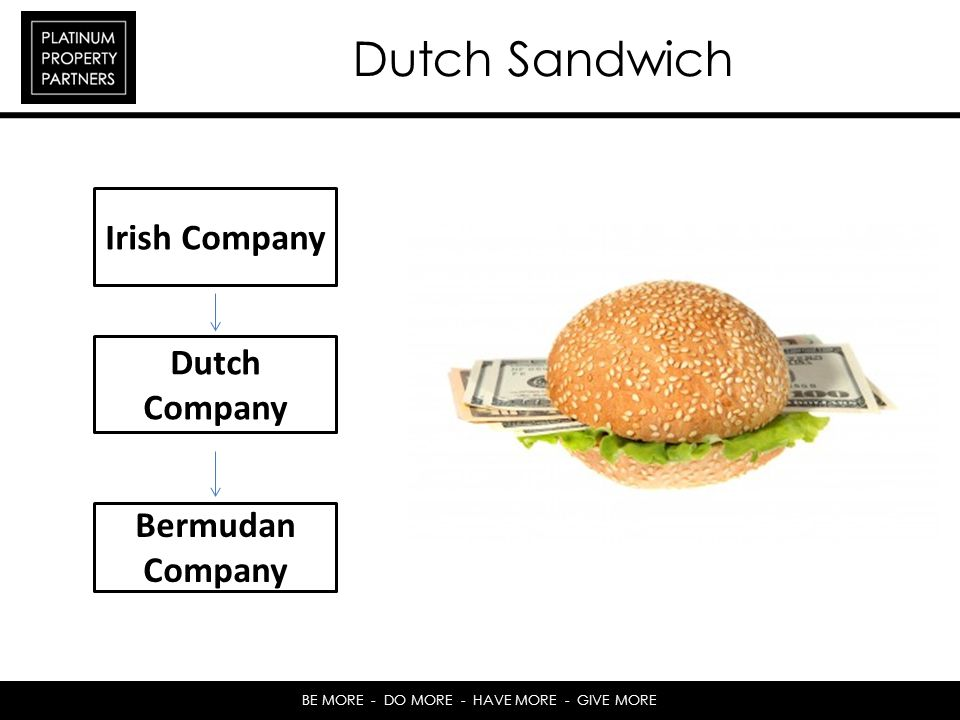 Dutch Sandwich Irish Company Dutch Company Bermudan Company