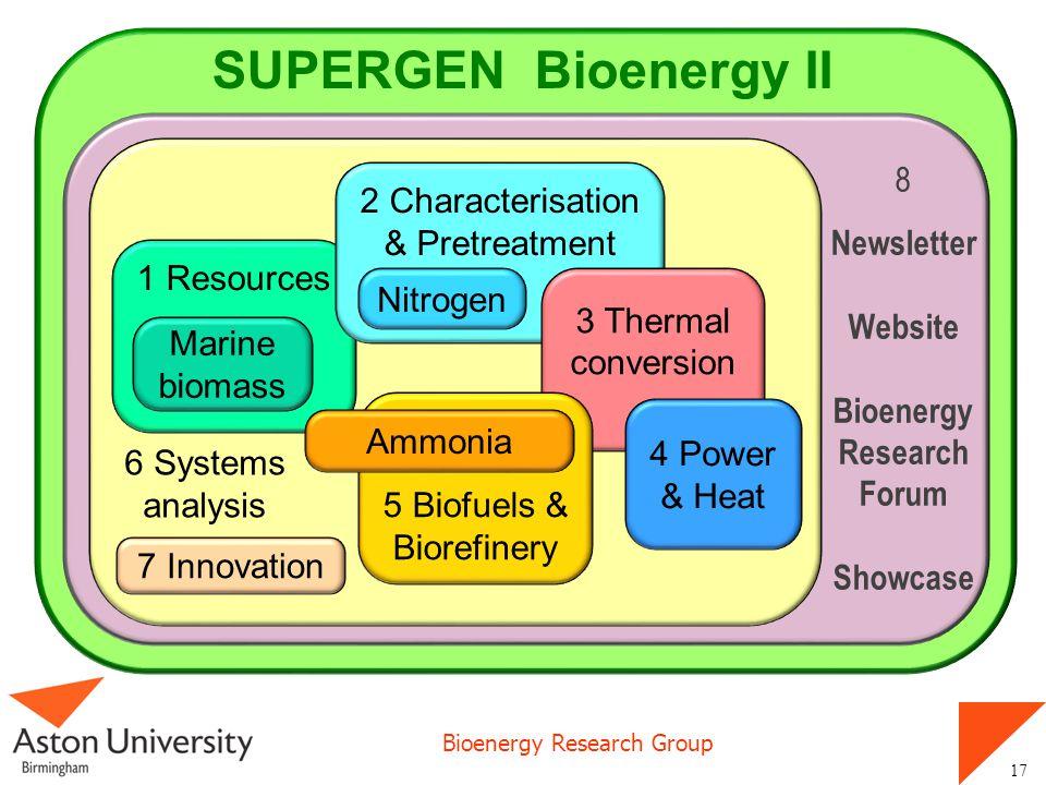 5 Biofuels & Biorefinery