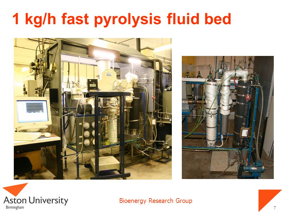 1 kg/h fast pyrolysis fluid bed