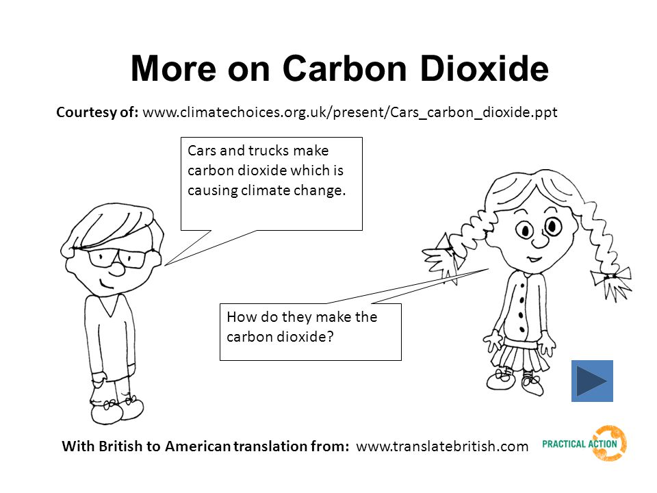 More on Carbon Dioxide Courtesy of: