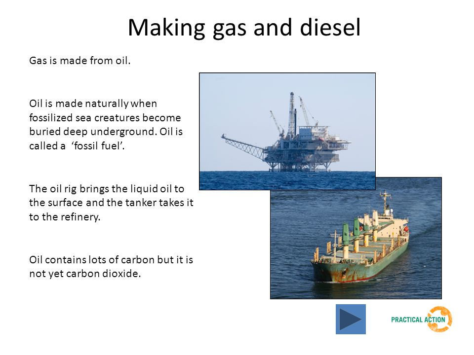 Making gas and diesel Gas is made from oil.