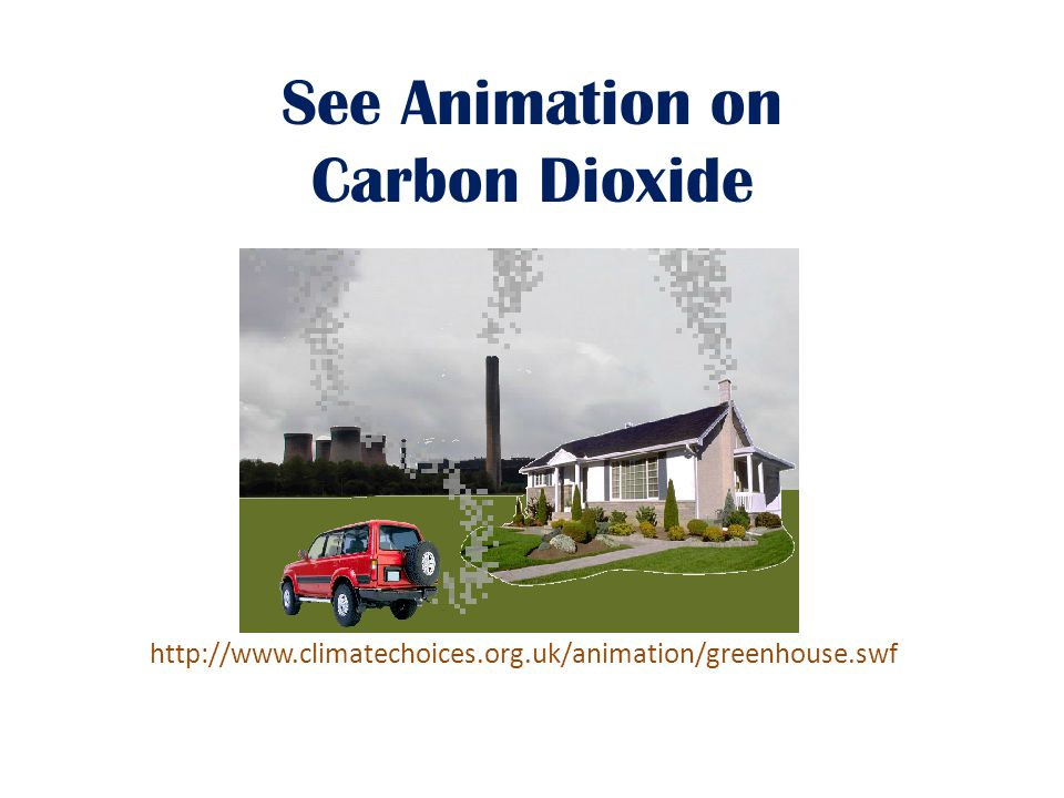 See Animation on Carbon Dioxide