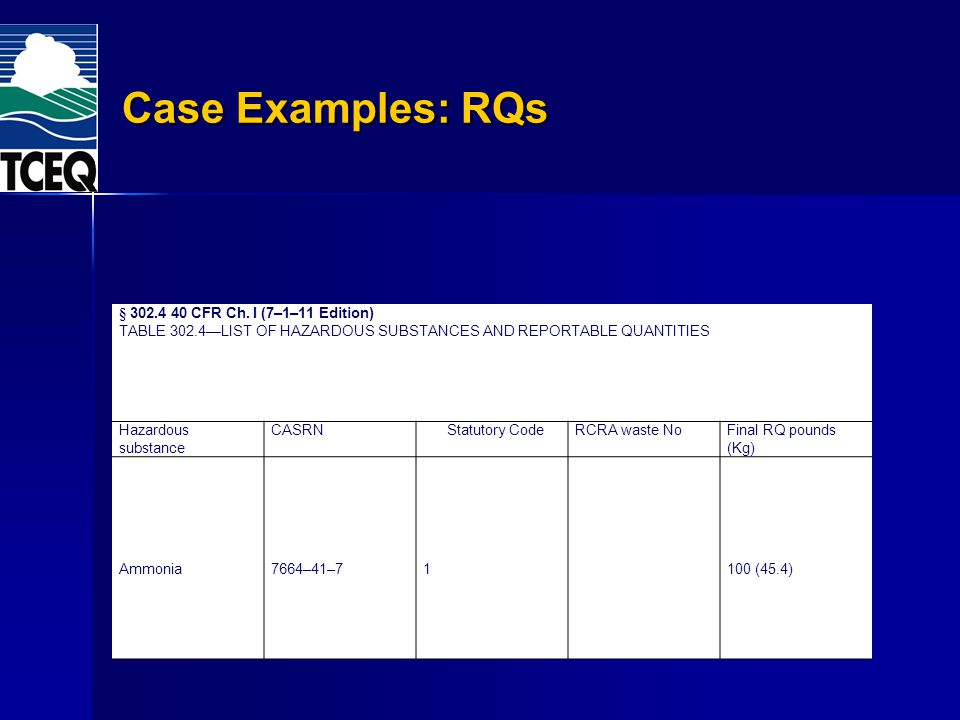 Case Examples: RQs § 302.4 40 CFR Ch. I (7–1–11 Edition) TABLE 302.4—LIST OF HAZARDOUS SUBSTANCES AND REPORTABLE QUANTITIES