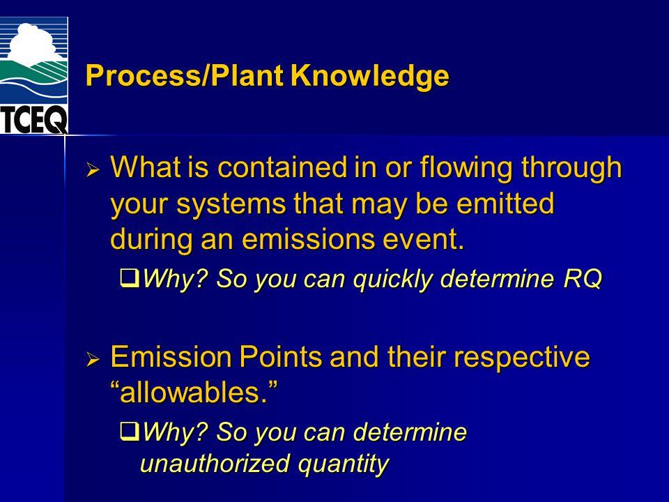 Process/Plant Knowledge